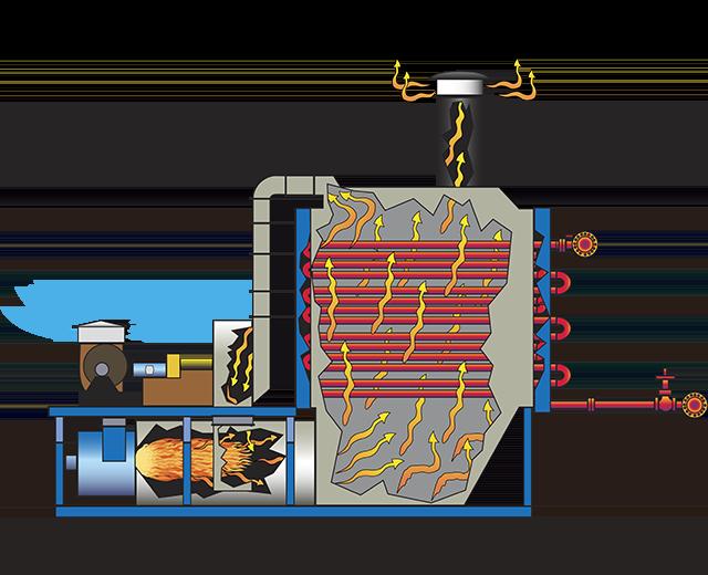 Heatec Convectec Convection Heater Features